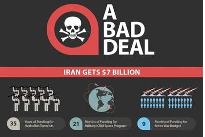 Infographic on good vs bad Iran deal