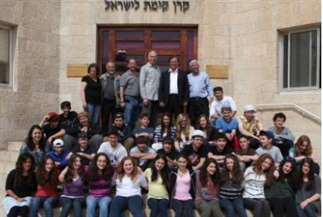 US 8th graders at JNF Headquarters